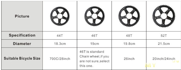 Options for front gear for the motor