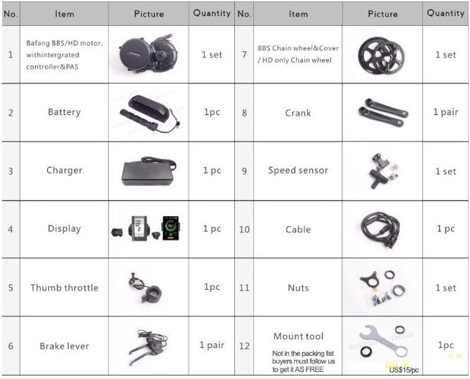 bafang electric bike conversion kit parts