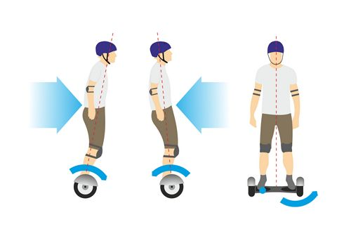 How to steer a hoverboard? Left and right turn.